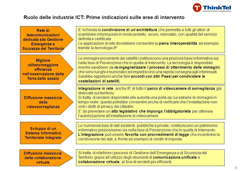 12 Ruolo delle industrie ICT: Prime indicazioni sulle aree di intervento Migliore utilizzo/maggiore efficienza nellosservazione della Terra dallo spazio Le immagini provenienti dai satelliti costituiscono una preziosa base informativa sia nella fase di Prevenzione che in quella di Intervento.