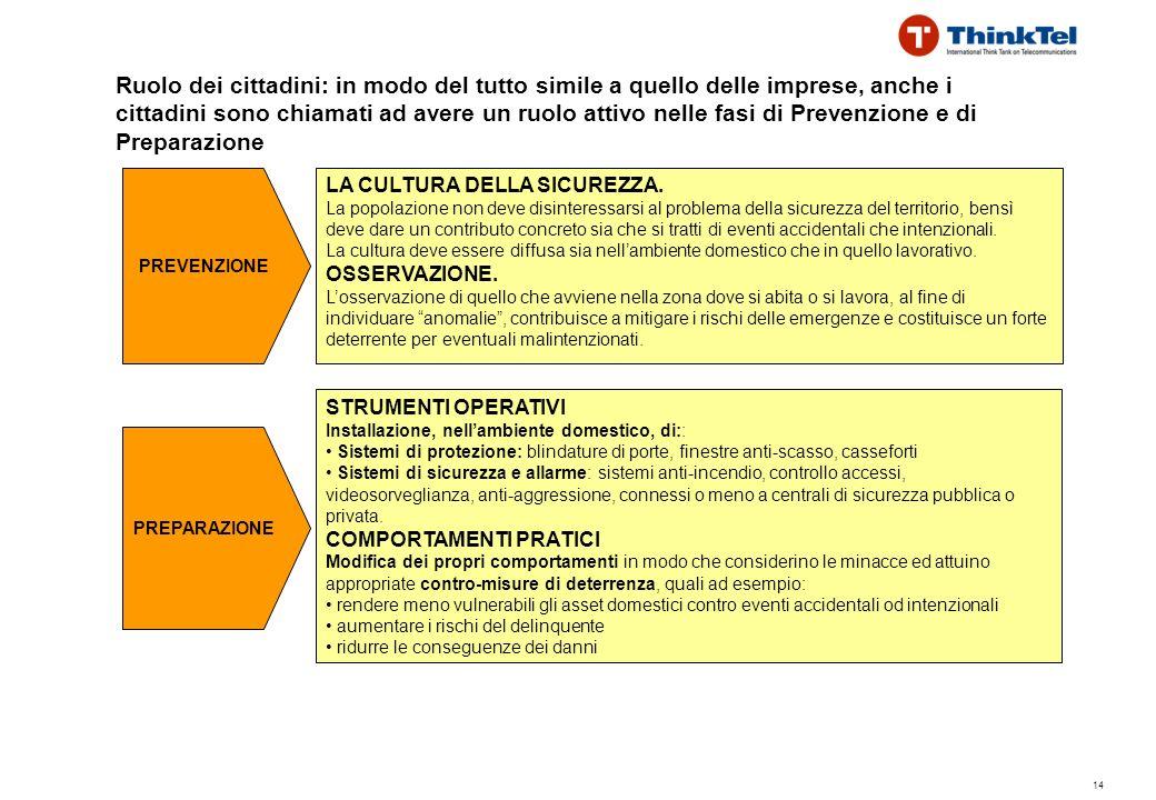 14 PREVENZIONE LA CULTURA DELLA SICUREZZA.