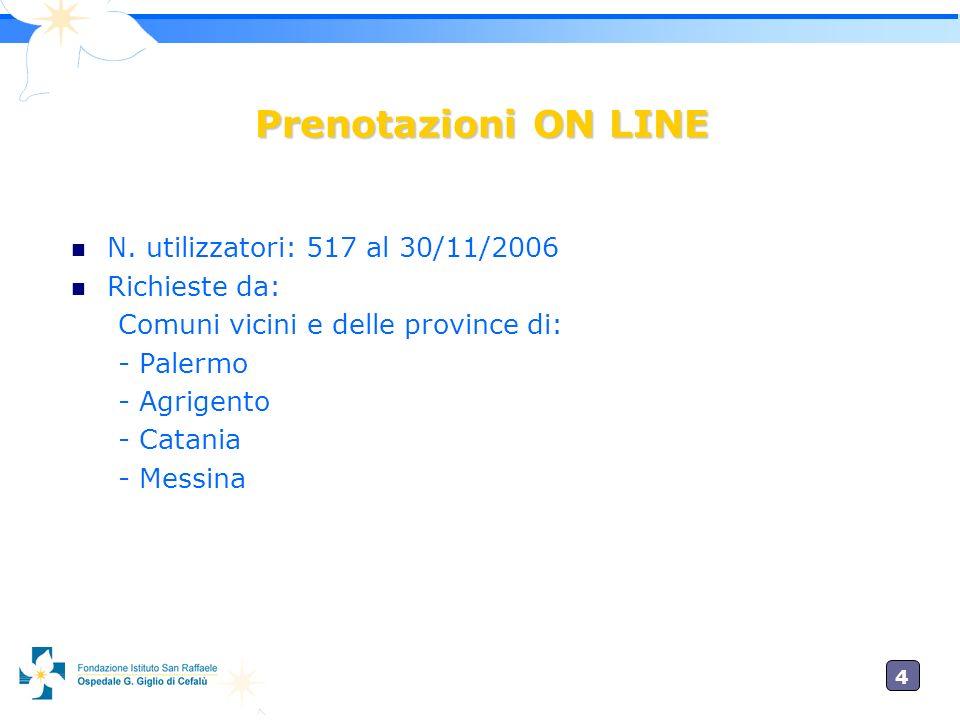 4 Prenotazioni ON LINE N.