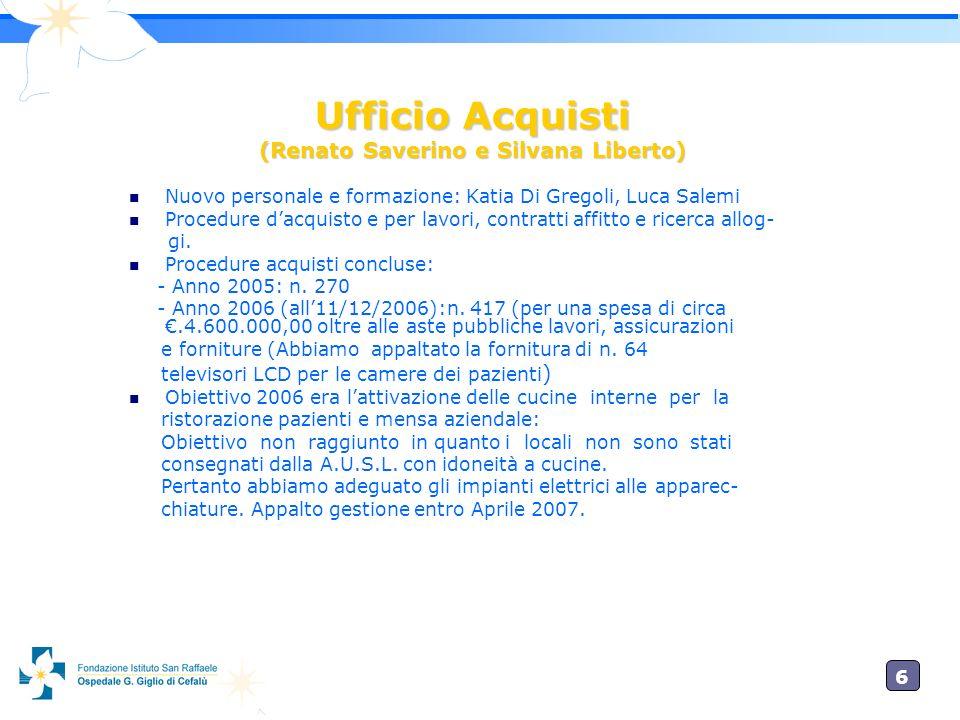 6 Ufficio Acquisti (Renato Saverino e Silvana Liberto) Nuovo personale e formazione: Katia Di Gregoli, Luca Salemi Procedure dacquisto e per lavori, contratti affitto e ricerca allog- gi.
