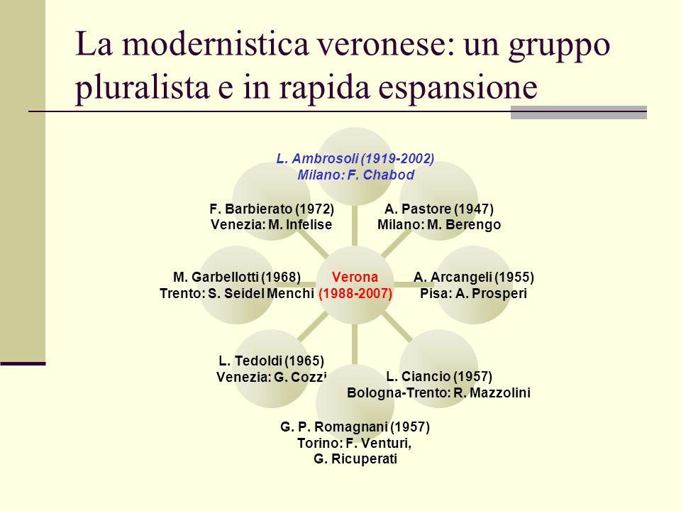 La modernistica veronese: un gruppo pluralista e in rapida espansione Verona (1988- 2007) M. Garbellotti (1968) Trento: S. Seidel Menchi L. Ambrosoli