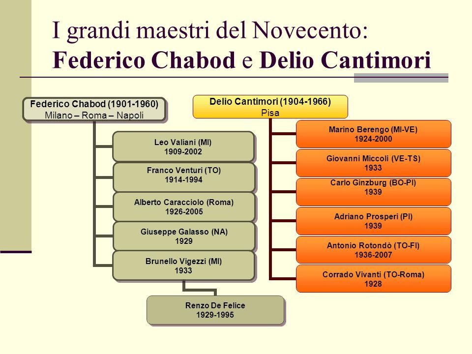 I grandi maestri del Novecento: Federico Chabod e Delio Cantimori Federico Chabod (1901-1960) Milano – Roma – Napoli Leo Valiani (MI) 1909-2002 Franco Venturi (TO) 1914-1994 Alberto Caracciolo (Roma) 1926-2005 Giuseppe Galasso (NA) 1929 Renzo De Felice 1929-1995 Brunello Vigezzi (MI) 1933 Delio Cantimori (1904-1966) Pisa Marino Berengo (MI-VE) 1924-2000 Giovanni Miccoli (VE-TS) 1933 Carlo Ginzburg (BO-PI) 1939 Adriano Prosperi (PI) 1939 Antonio Rotondò (TO-FI) 1936-2007 Corrado Vivanti (TO-Roma) 1928
