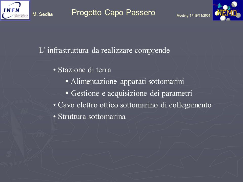 M. Sedita Progetto Capo Passero Meeting 17-19/11/2004 L infrastruttura da realizzare comprende Stazione di terra Alimentazione apparati sottomarini Ge
