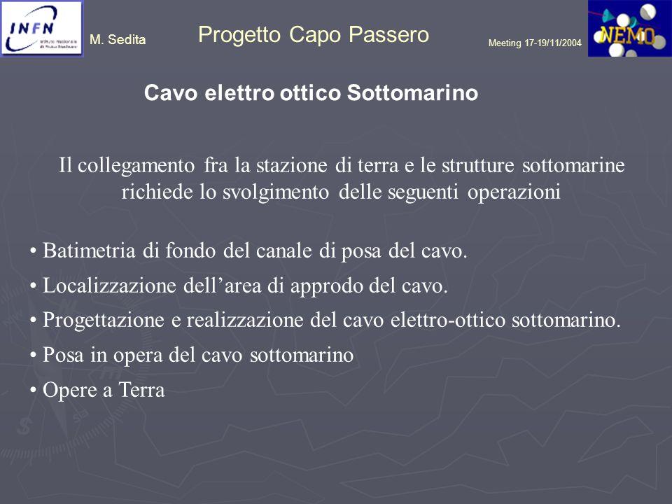 M. Sedita Progetto Capo Passero Meeting 17-19/11/2004 Cavo elettro ottico Sottomarino Il collegamento fra la stazione di terra e le strutture sottomar