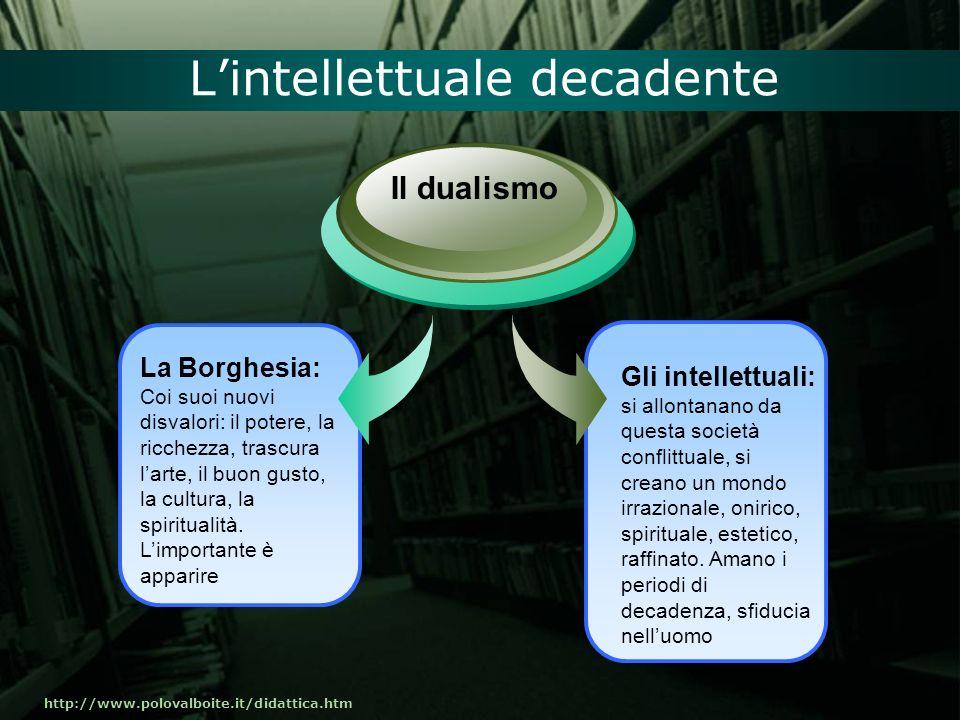 http://www.polovalboite.it/didattica.htm Lintellettuale decadente La Borghesia: Coi suoi nuovi disvalori: il potere, la ricchezza, trascura larte, il