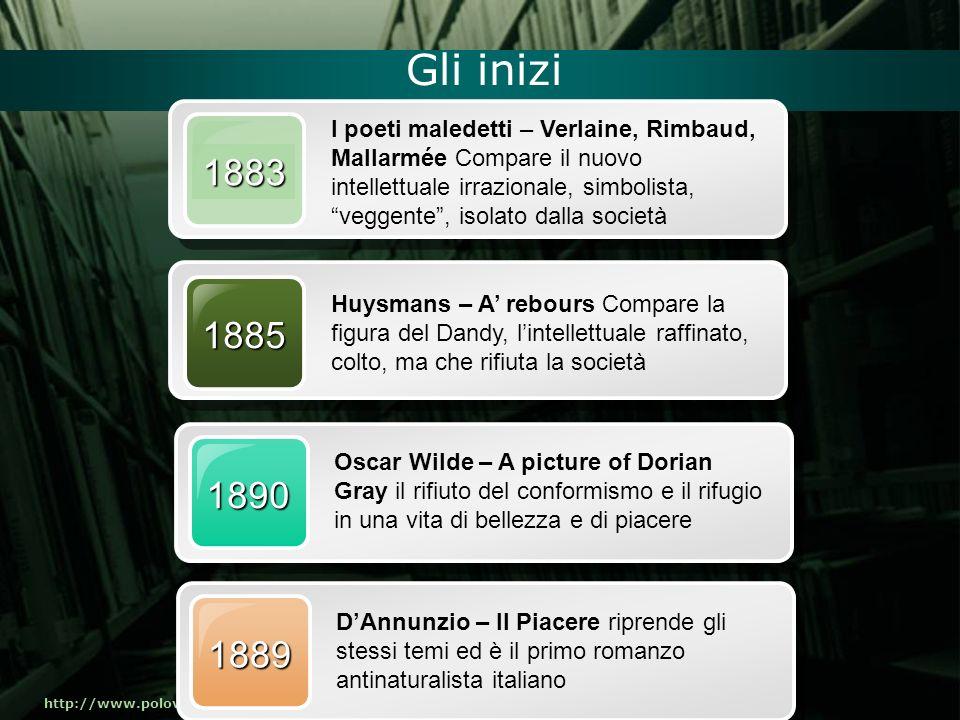 http://www.polovalboite.it/didattica.htm Gli inizi 1883 1890 Oscar Wilde – A picture of Dorian Gray il rifiuto del conformismo e il rifugio in una vit