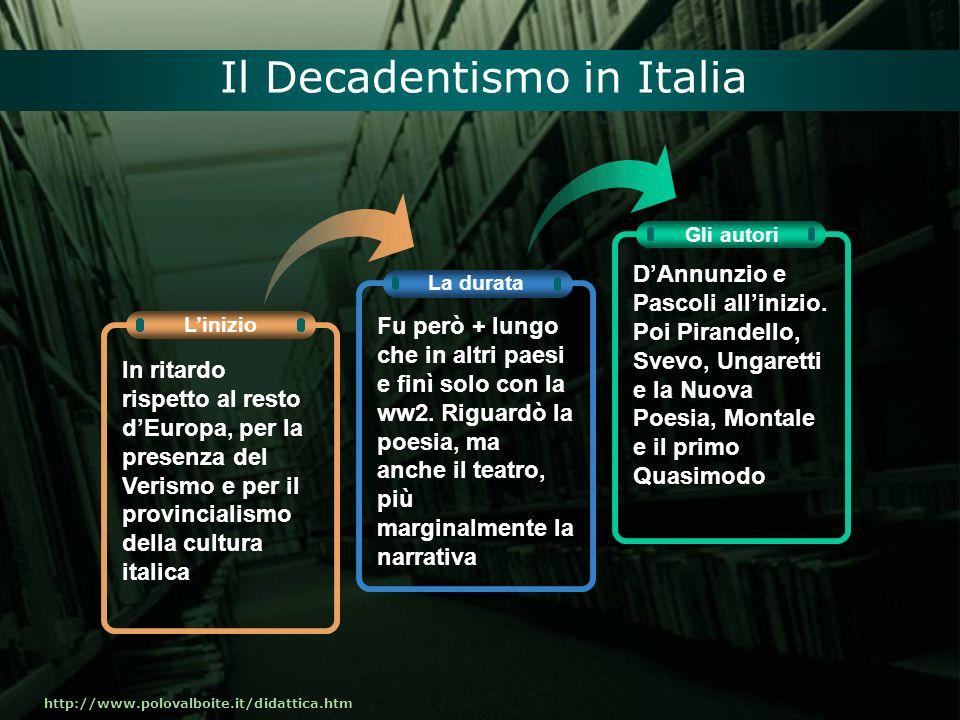 http://www.polovalboite.it/didattica.htm Il Decadentismo in Italia La durata Gli autori Linizio In ritardo rispetto al resto dEuropa, per la presenza