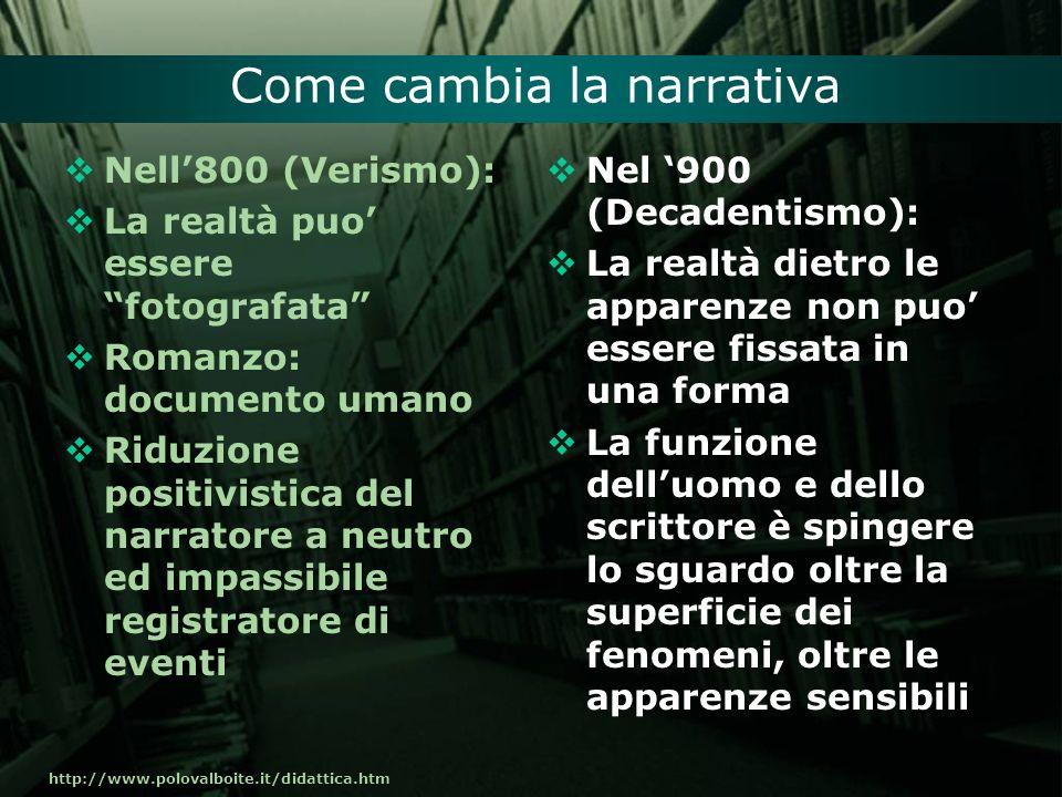http://www.polovalboite.it/didattica.htm Come cambia la narrativa Nell800 (Verismo): La realtà puo essere fotografata Romanzo: documento umano Riduzio