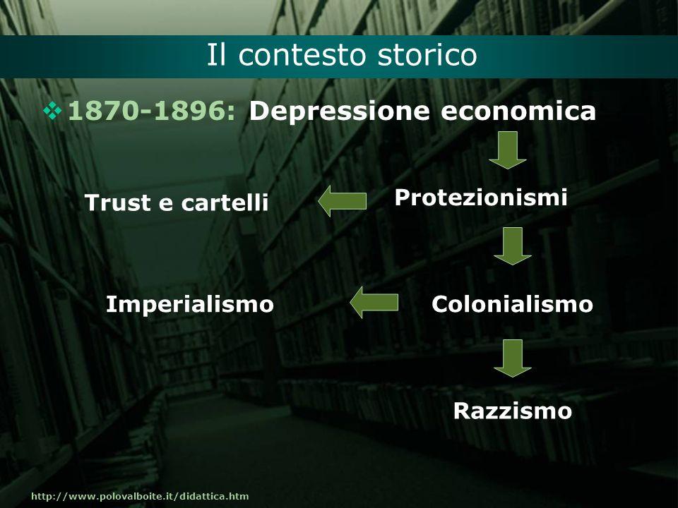 http://www.polovalboite.it/didattica.htm Il contesto storico 1870-1896: Depressione economica Protezionismi Trust e cartelli Colonialismo Razzismo Imp