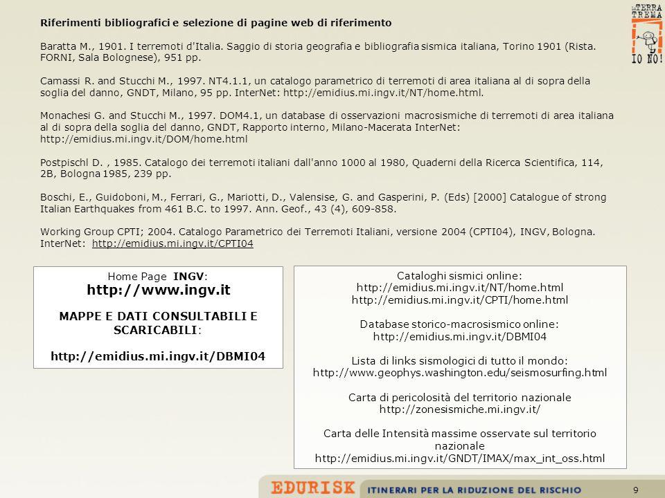 9 Riferimenti bibliografici e selezione di pagine web di riferimento Baratta M., 1901. I terremoti d'Italia. Saggio di storia geografia e bibliografia