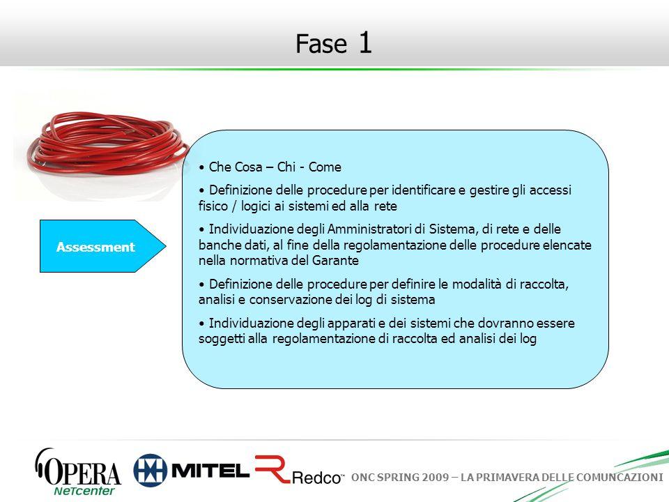ONC SPRING 2009 – LA PRIMAVERA DELLE COMUNCAZIONI Fase 1 Che Cosa – Chi - Come Definizione delle procedure per identificare e gestire gli accessi fisi