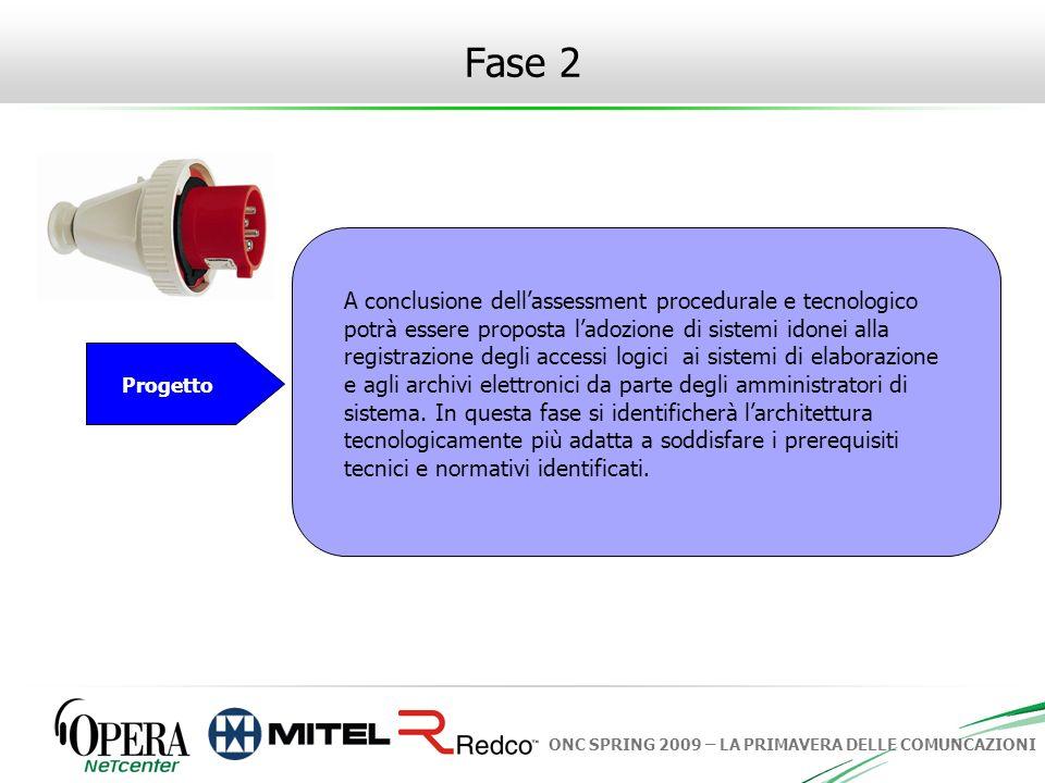 ONC SPRING 2009 – LA PRIMAVERA DELLE COMUNCAZIONI Fase 2 A conclusione dellassessment procedurale e tecnologico potrà essere proposta ladozione di sis