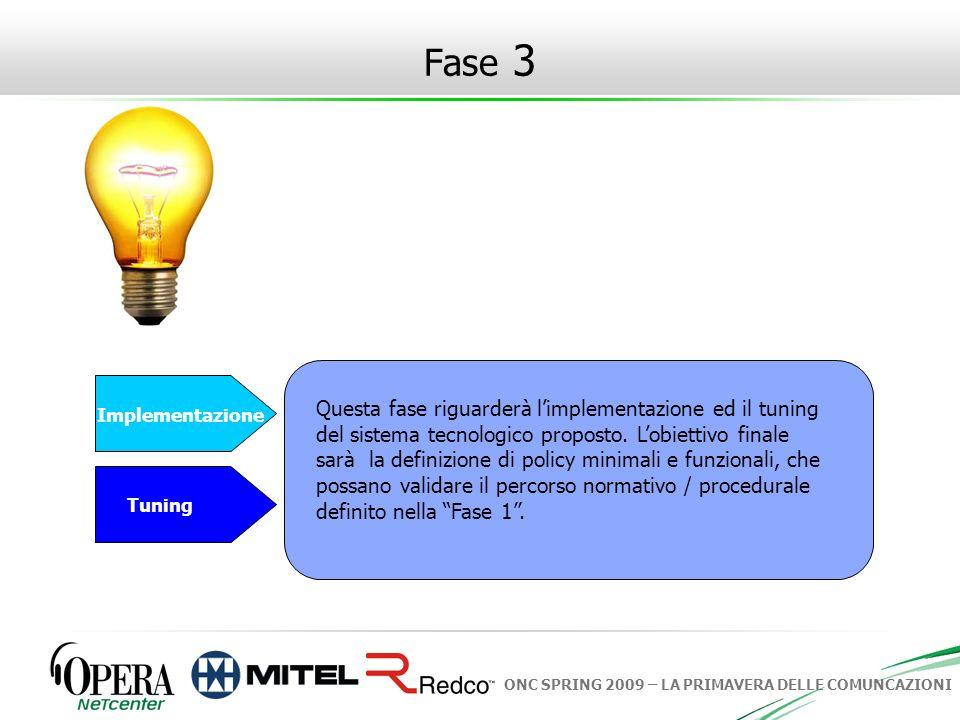 ONC SPRING 2009 – LA PRIMAVERA DELLE COMUNCAZIONI Fase 3 Questa fase riguarderà limplementazione ed il tuning del sistema tecnologico proposto. Lobiet