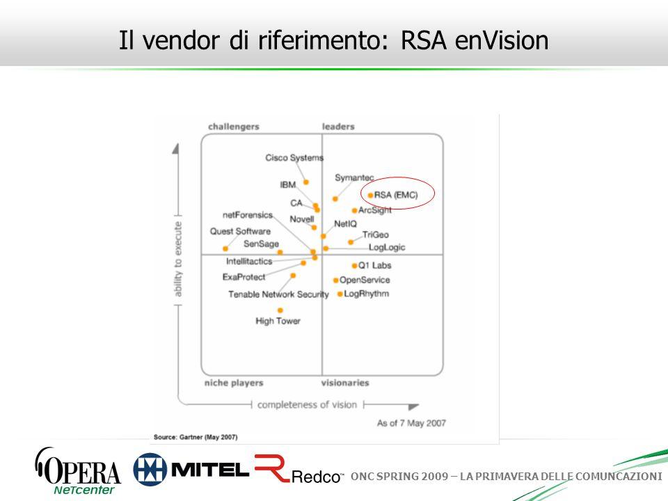 ONC SPRING 2009 – LA PRIMAVERA DELLE COMUNCAZIONI Il vendor di riferimento: RSA enVision