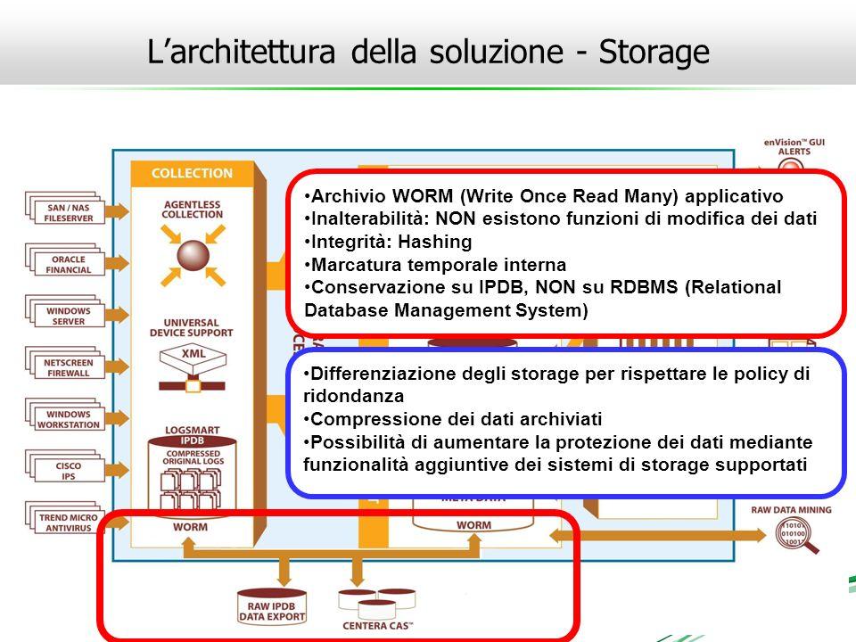 ONC SPRING 2009 – LA PRIMAVERA DELLE COMUNCAZIONI Differenziazione degli storage per rispettare le policy di ridondanza Compressione dei dati archivia