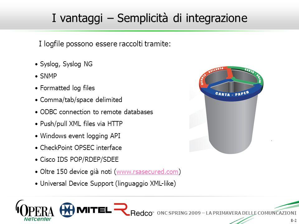 ONC SPRING 2009 – LA PRIMAVERA DELLE COMUNCAZIONI I vantaggi – Semplicità di integrazione B-2 Syslog, Syslog NG SNMP Formatted log files Comma/tab/spa