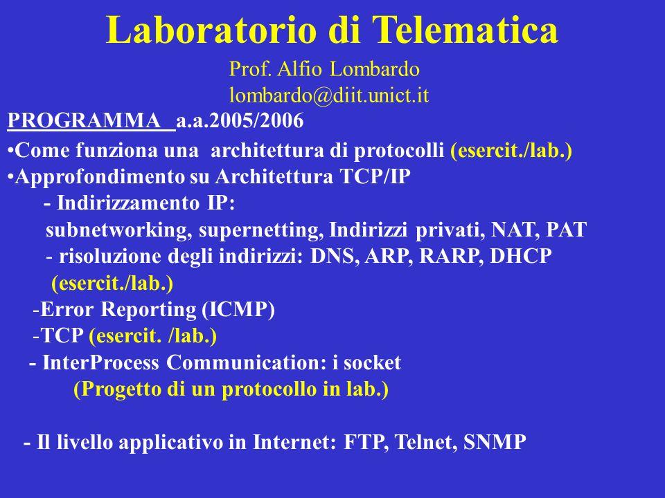Laboratorio di Telematica PROGRAMMA a.a.2005/2006 Come funziona una architettura di protocolli (esercit./lab.) Approfondimento su Architettura TCP/IP - Indirizzamento IP: subnetworking, supernetting, Indirizzi privati, NAT, PAT - risoluzione degli indirizzi: DNS, ARP, RARP, DHCP (esercit./lab.) -Error Reporting (ICMP) -TCP (esercit.