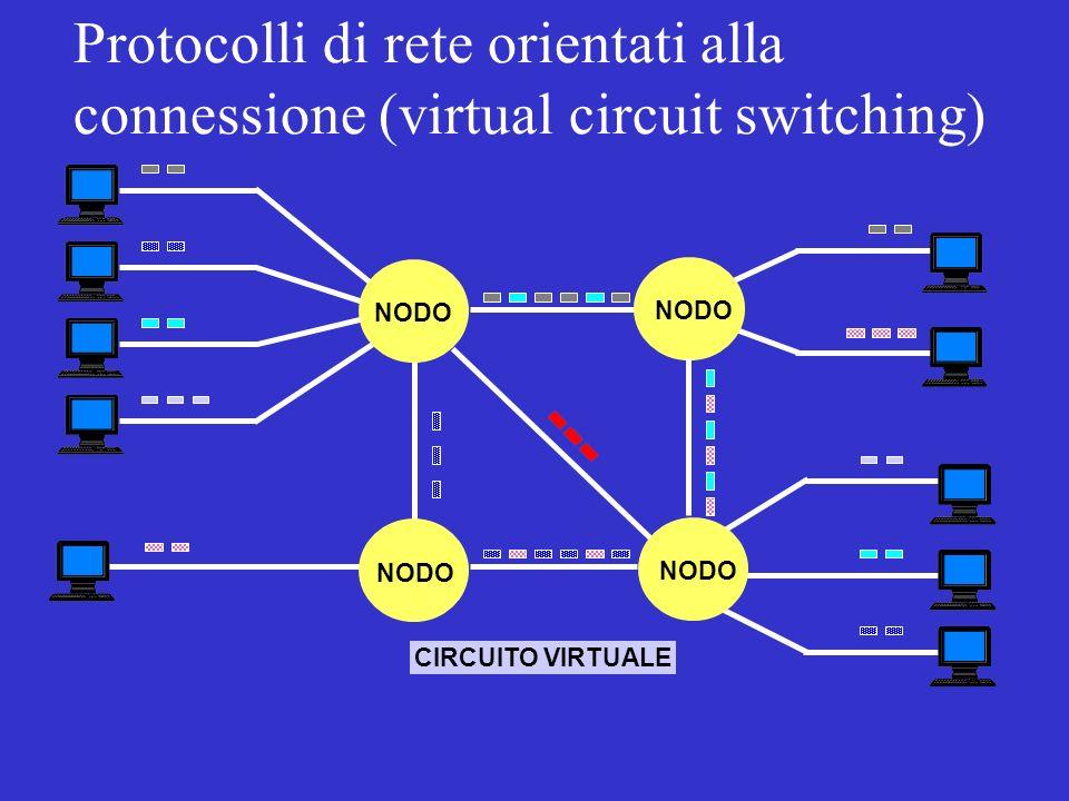 Problematiche inerenti allinterconnessione a livello III (rete) Armonizzazione dei servizi Gestione dimensioni massime di pacchetto Supporto QoS Compa