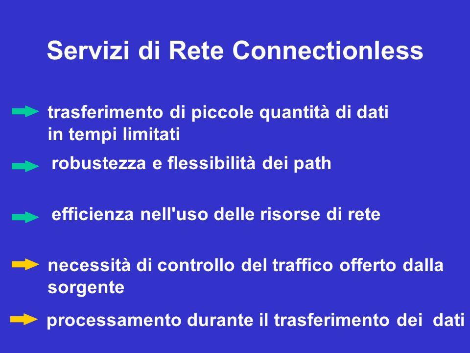 Servizi di Rete Connection Oriented basso overhead di processamento durante il trasferimento dei dati isolamento delle singole sorgenti dal traffico p