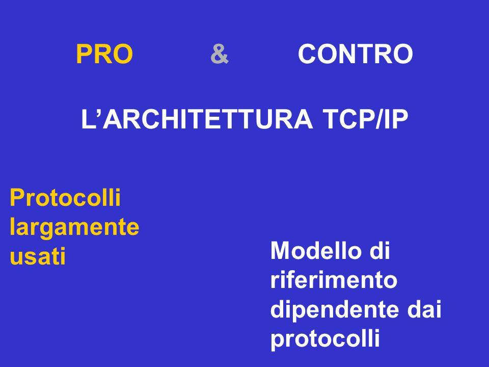 dati app tcp ip eth dati app dati apptcp eth TCP segment IP datagram Ethernet frame dati appip tcp Message nesting nellArchitettura TCP/IP