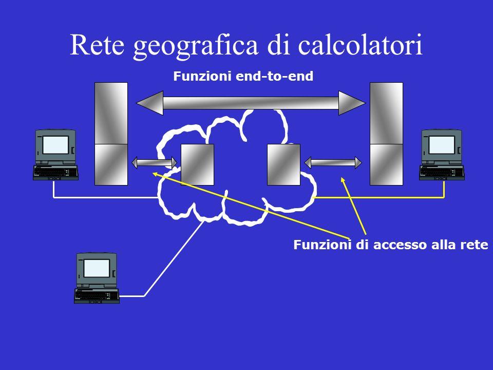 Rete geografica di calcolatori Funzioni di accesso alla rete Funzioni end-to-end