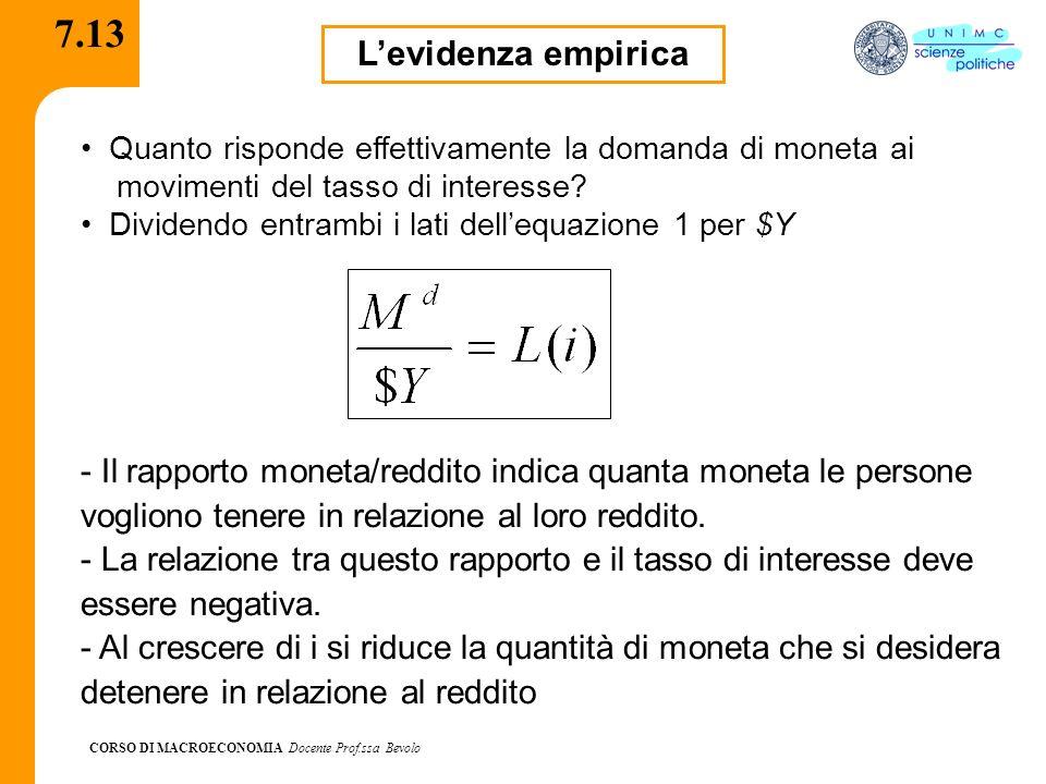 CORSO DI MACROECONOMIA Docente Prof.ssa Bevolo 7.13 Levidenza empirica Quanto risponde effettivamente la domanda di moneta ai movimenti del tasso di i