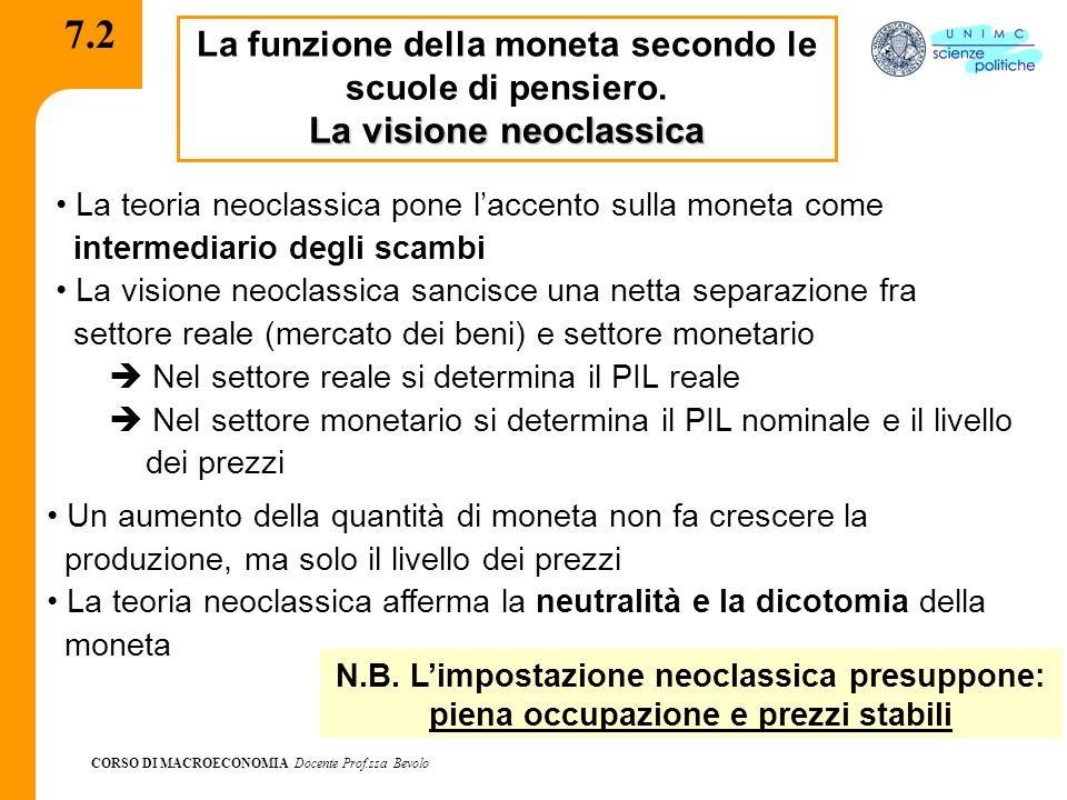 CORSO DI MACROECONOMIA Docente Prof.ssa Bevolo 7.2 La funzione della moneta secondo le scuole di pensiero. La visione neoclassica La teoria neoclassic