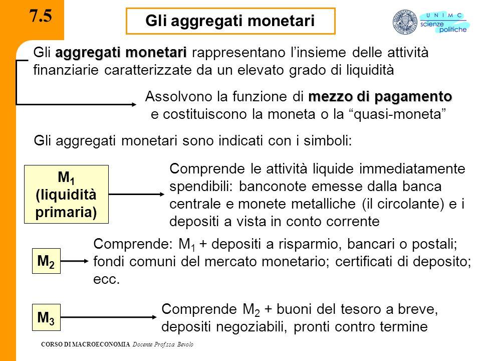 CORSO DI MACROECONOMIA Docente Prof.ssa Bevolo 7.5 Gli aggregati monetari aggregati monetari Gli aggregati monetari rappresentano linsieme delle attiv