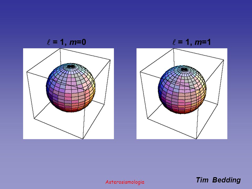 Asterosismologia = 1, m=0 = 1, m=1 Tim Bedding