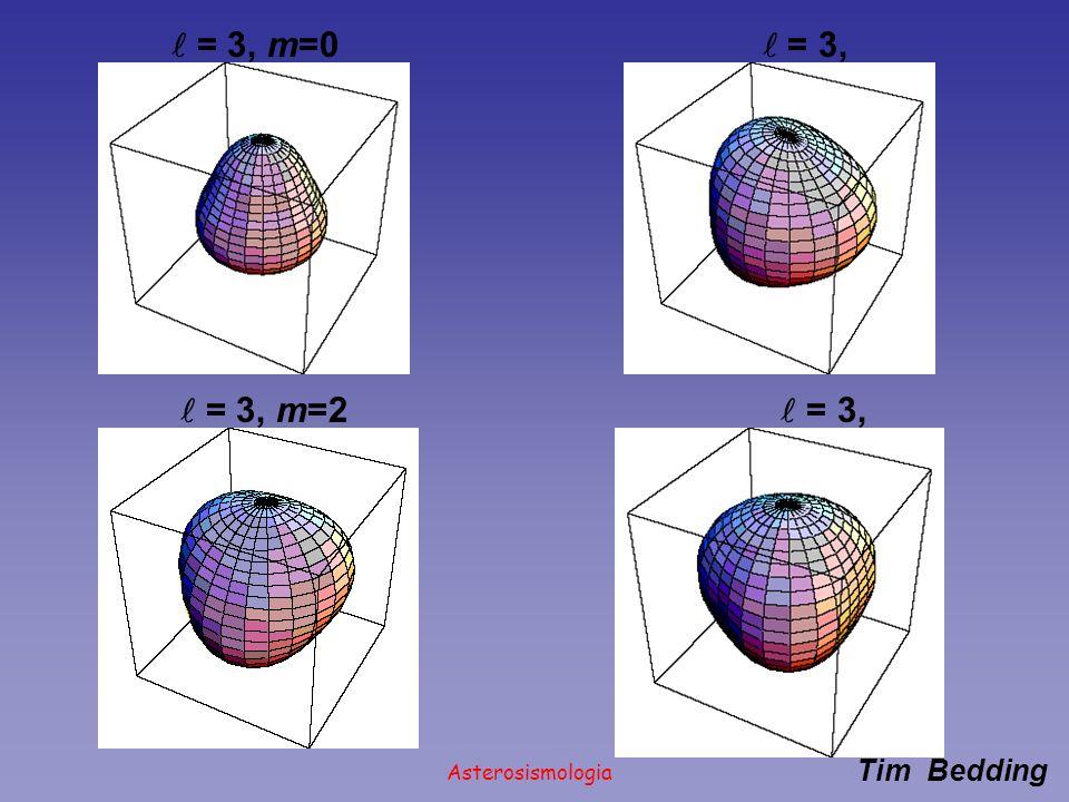 Asterosismologia = 3, m=0 = 3, m=1 = 3, m=2 = 3, m=3 Tim Bedding