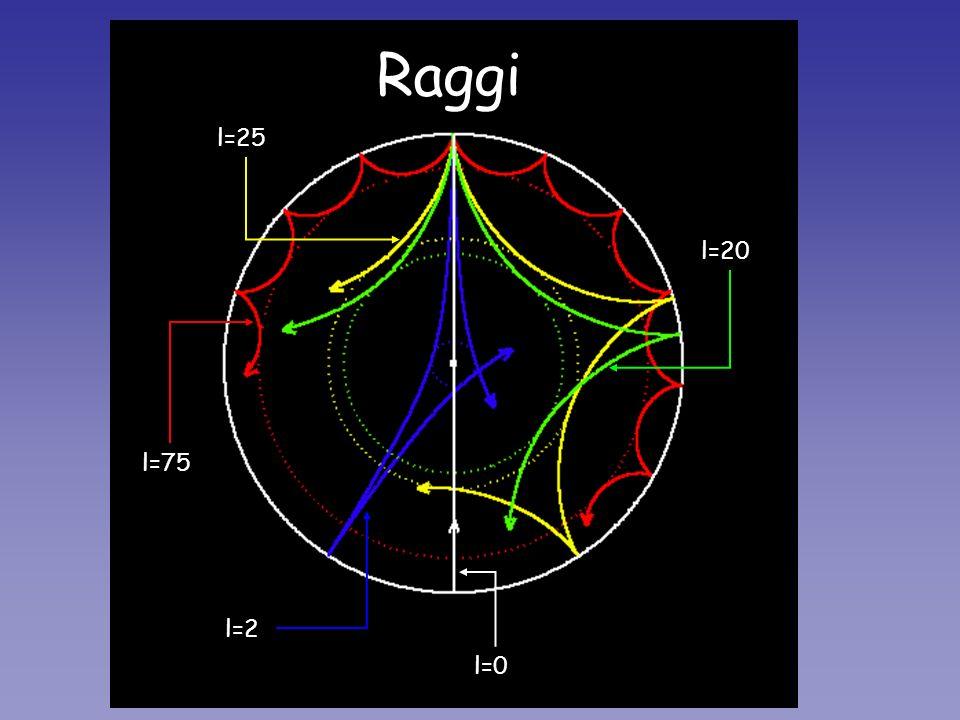 Asterosismologia Raggi l=0 l=2 l=20 l=25 l=75