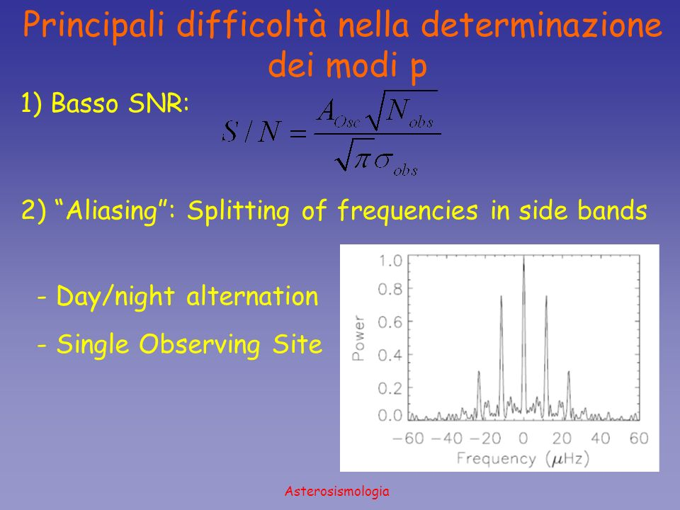Asterosismologia 1) Basso SNR: Principali difficoltà nella determinazione dei modi p 2) Aliasing: Splitting of frequencies in side bands - Day/night a