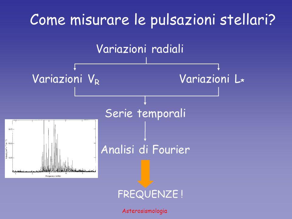 Asterosismologia Come misurare le pulsazioni stellari? Variazioni radiali Variazioni V R Variazioni L * Serie temporali Analisi di Fourier FREQUENZE !