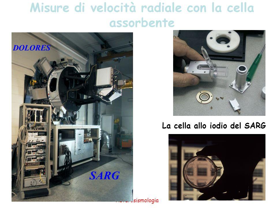 Asterosismologia Misure di velocità radiale con la cella assorbente La cella allo iodio del SARG