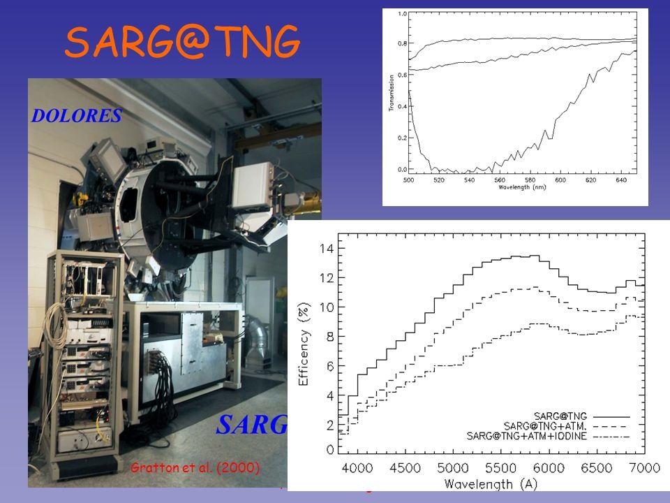 Asterosismologia Gratton et al. (2000) SARG@TNG