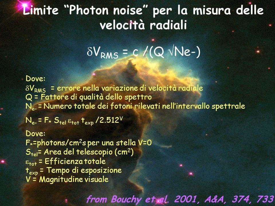 Dove: V RMS = errore nella variazione di velocità radiale Q = Fattore di qualità dello spettro N e- = Numero totale dei fotoni rilevati nellintervallo