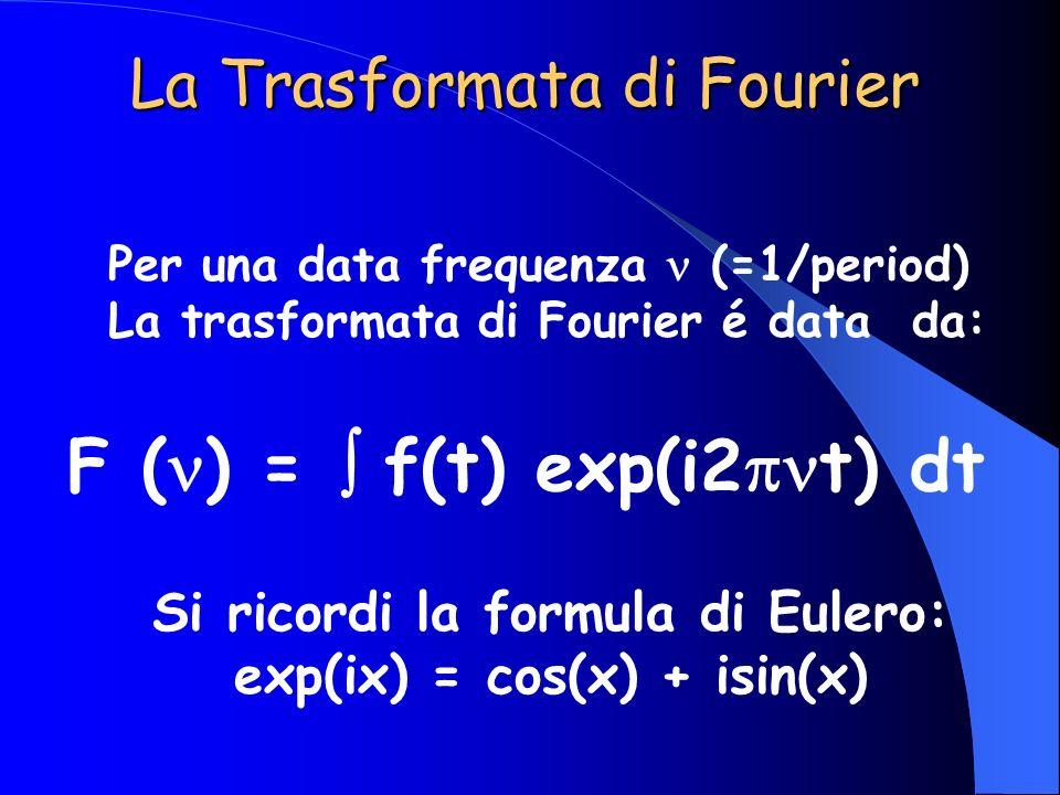 Per una data frequenza (=1/period) La trasformata di Fourier é data da: F ( ) = f(t) exp(i2 t) dt Si ricordi la formula di Eulero: exp(ix) = cos(x) +