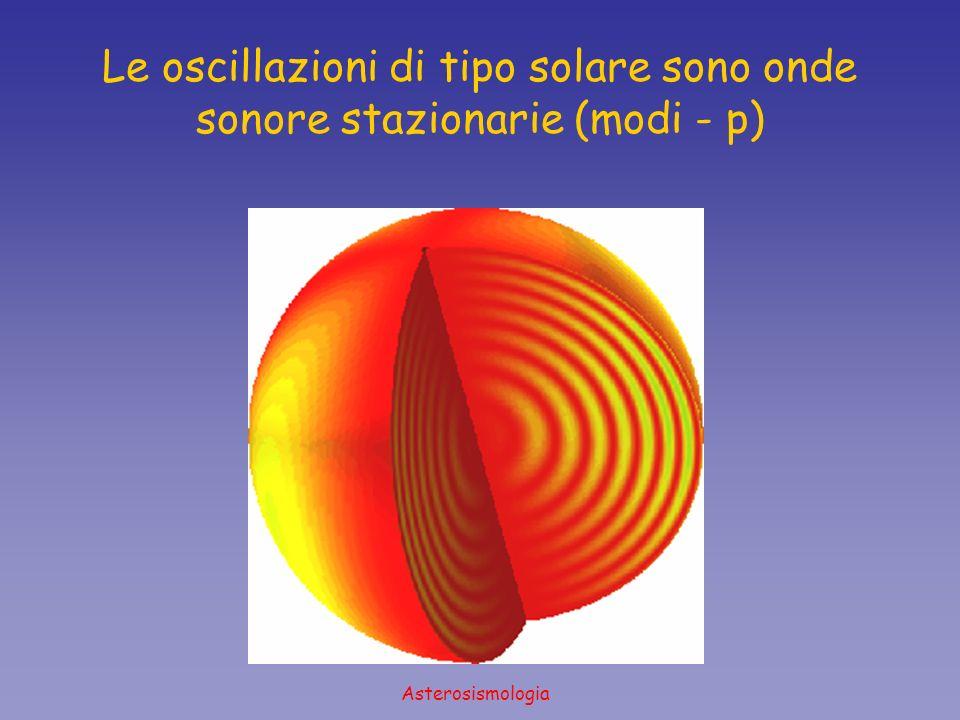 Asterosismologia Proprietà delle oscillazioni ξ nlm (r,,, t)= ξ nl (r) Y l m (, )e -i nlm t Y l m (, )=(-1) m c lm P l m (cos ) cos(m - t) k h = 2 / h = [l(l+1)] 1/2 /r