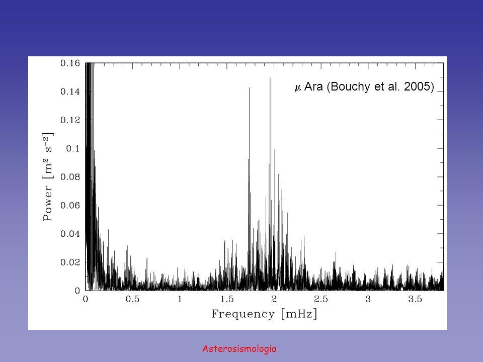 Ara (Bouchy et al. 2005)