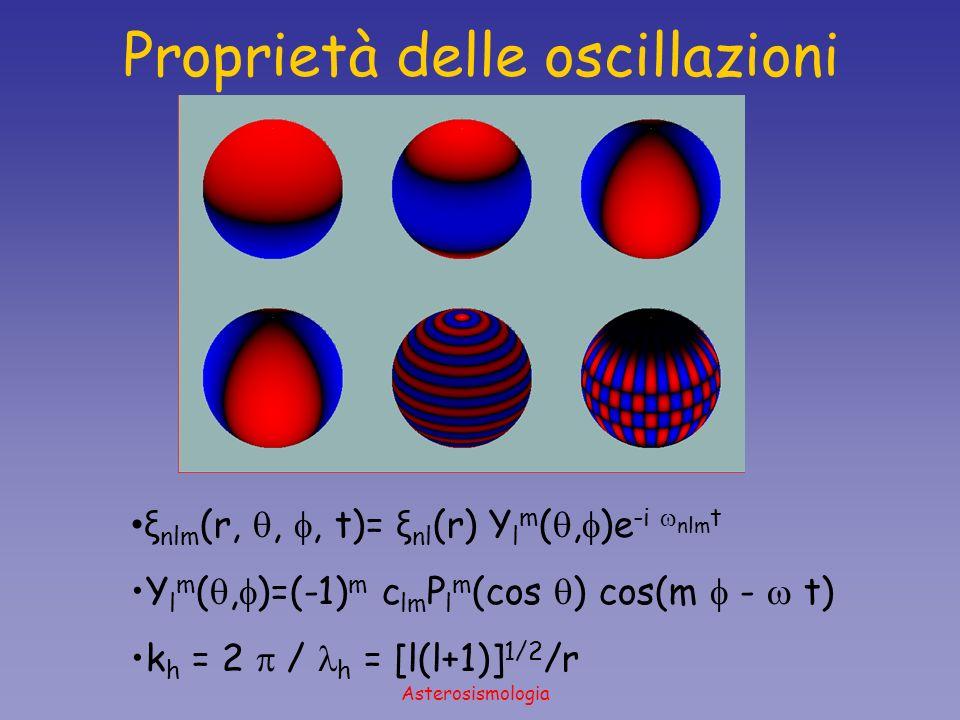 Asterosismologia Proprietà delle oscillazioni ξ nlm (r,,, t)= ξ nl (r) Y l m (, )e -i nlm t Y l m (, )=(-1) m c lm P l m (cos ) cos(m - t) k h = 2 / h