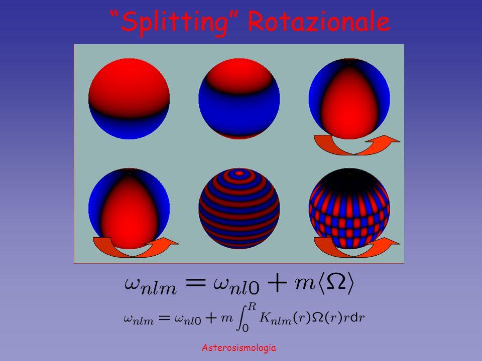 Asterosismologia Oscillazioni dei modi P Solari Osservate Frequenze misurate da MDI su SOHO Barra derrore: 1000 σ n=1 (Rodhes et al., 1997)