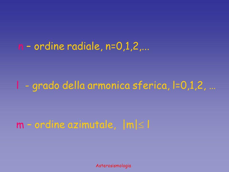 Asterosismologia n l m l-|m| Numero dei nodi nella direzione radiale Numero totale delle linee nodali sulla superficie Numero delle linee nodali perpendicolari allequatore Numero delle linee nodali parallele allequatore
