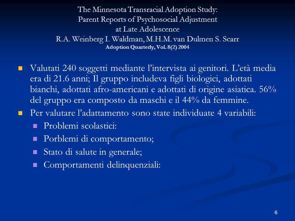 6 The Minnesota Transracial Adoption Study: Parent Reports of Psychosocial Adjustment at Late Adolescence R.A. Weinberg I. Waldman, M.H.M. van Dulmen