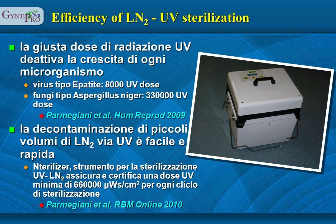 Efficiency of LN 2 - UV sterilization n la giusta dose di radiazione UV deattiva la crescita di ogni microrganismo l virus tipo Epatite: 8000 UV dose