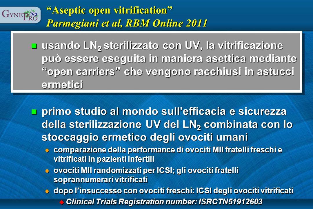 Aseptic open vitrification Parmegiani et al, RBM Online 2011 n usando LN 2 sterilizzato con UV, la vitrificazione può essere eseguita in maniera asett