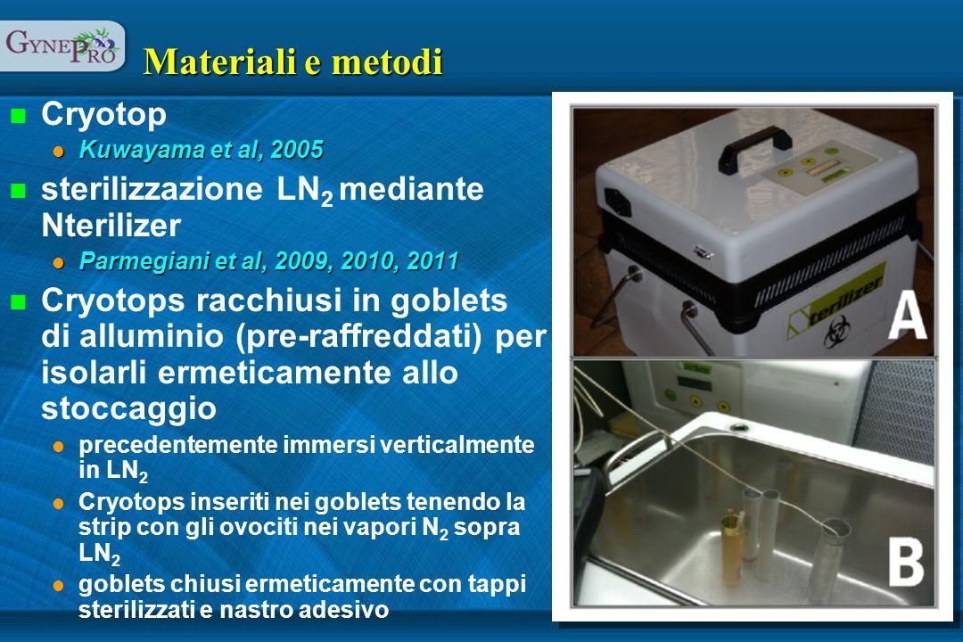 Materiali e metodi n n Cryotop l Kuwayama et al, 2005 n n sterilizzazione LN 2 mediante Nterilizer l Parmegiani et al, 2009, 2010, 2011 n n Cryotops r