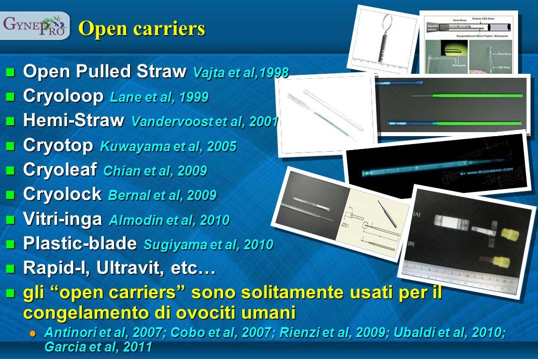 Open carriers n Open Pulled Straw Vajta et al,1998 n Cryoloop Lane et al, 1999 n Hemi-Straw Vandervoost et al, 2001 n Cryotop Kuwayama et al, 2005 n C