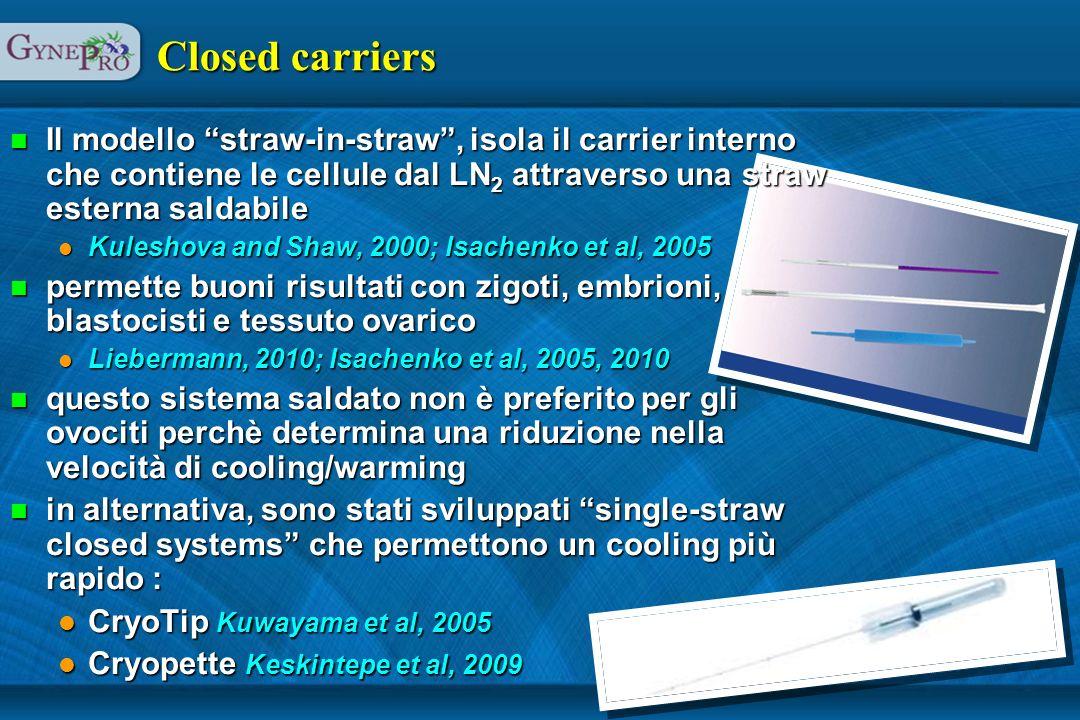 Closed carriers n Il modello straw-in-straw, isola il carrier interno che contiene le cellule dal LN 2 attraverso una straw esterna saldabile l Kulesh