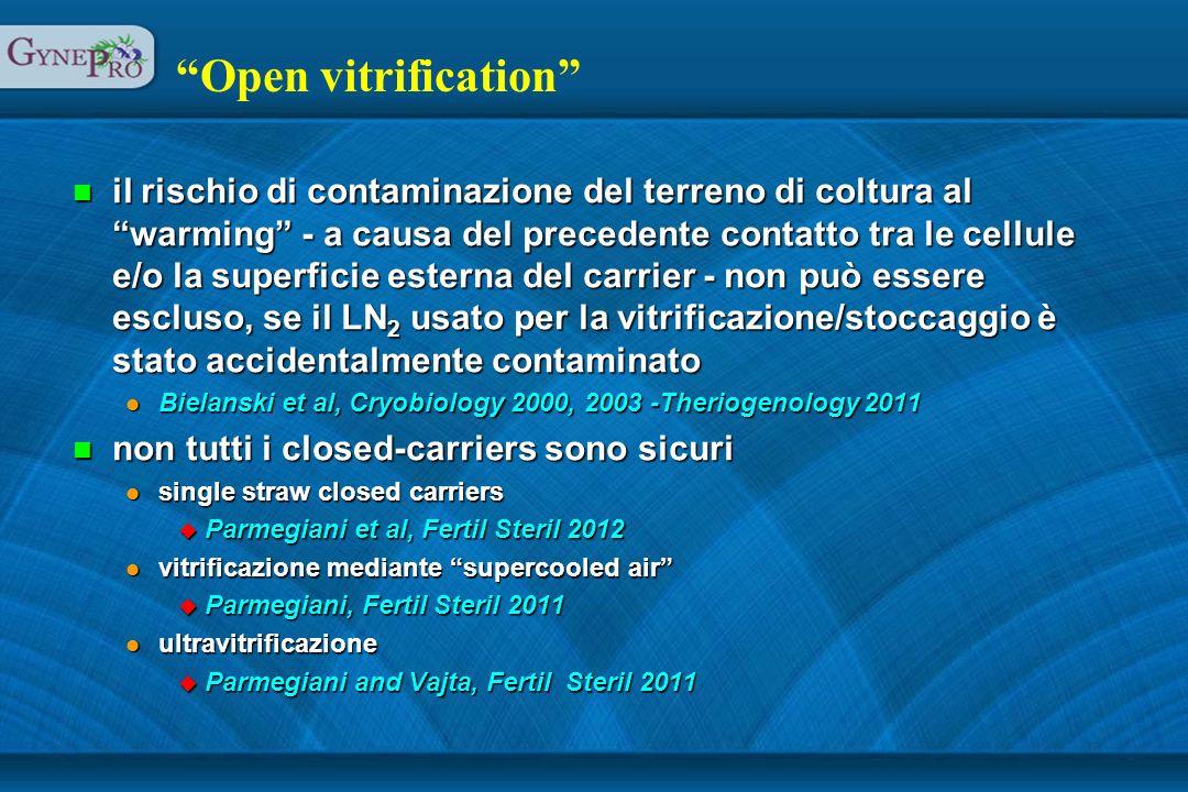 Applicazioni future n decontaminazione di dewars e criobanche n aseptic open vitrification l tessuto ovarico l cellule staminali l organi interi u ovaio, testicolo, etc..