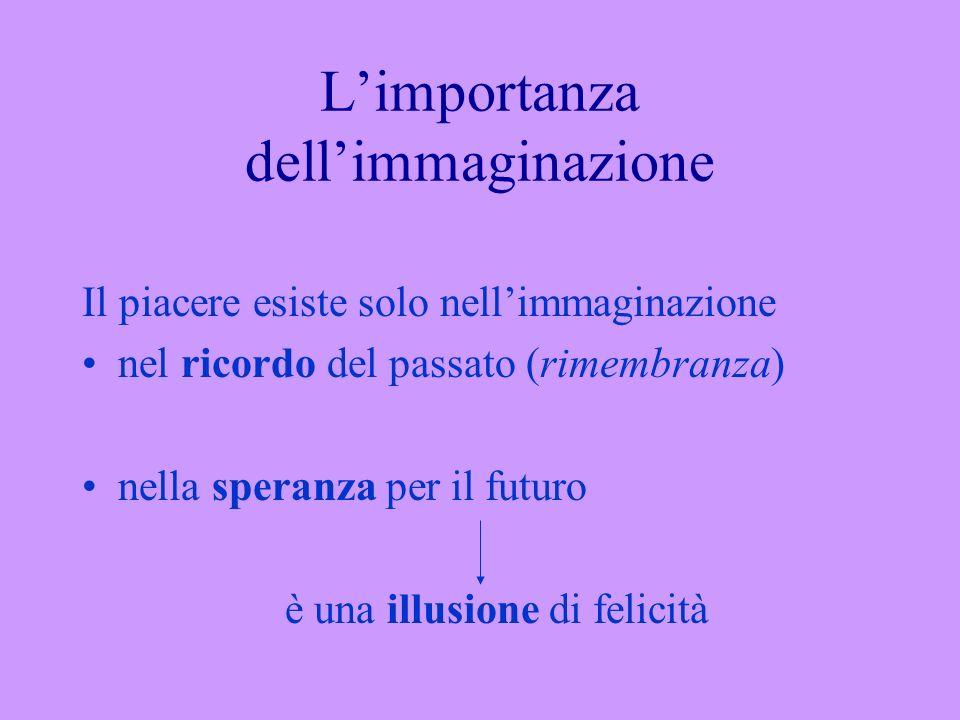 Limportanza dellimmaginazione Il piacere esiste solo nellimmaginazione nel ricordo del passato (rimembranza) nella speranza per il futuro è una illusi